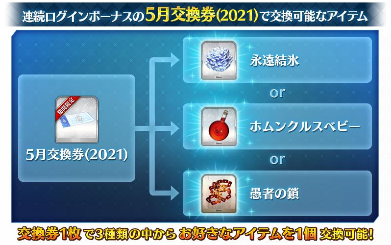 [日GO][情報] 2021年5月素材交換券可兌換素材