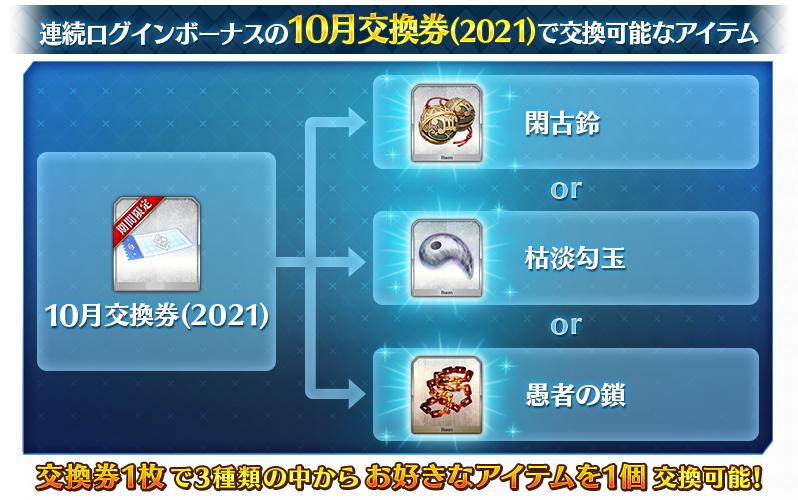 [日GO] [情報] 2021年10月素材交換券可兌換素材